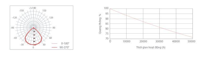 Đèn led pha 100W MFL646